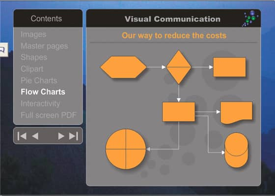 create a flow chart and you can also connect the symbols with lines that snap to the symbols when you rearrange the symbols in the chart - Tools To Create Flow Chart